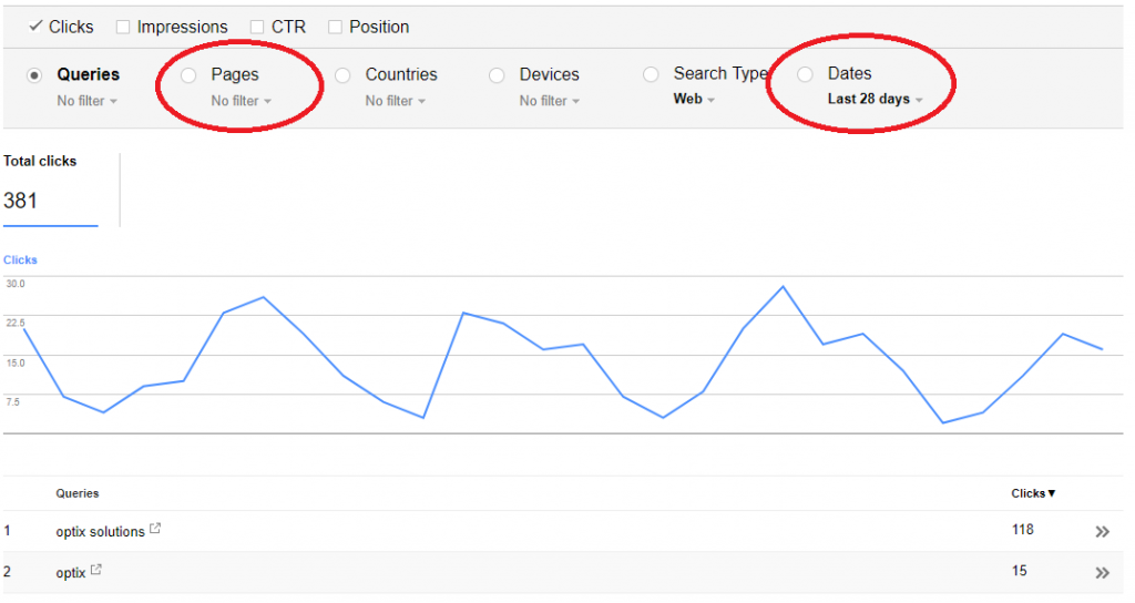 5 Things All Marketers Should Know About in Google Search Console